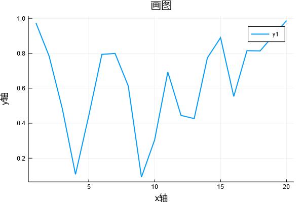 Screenshot_2019-05-02%20JupyterLab